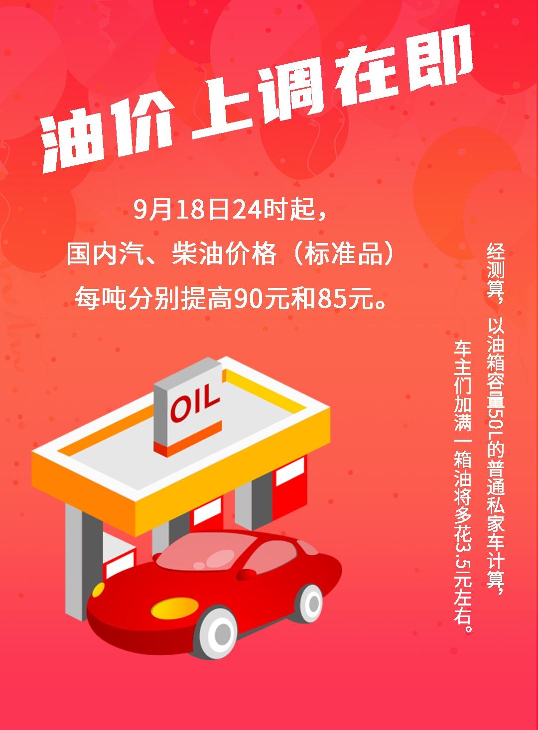 鸿图:节前油价调整定了!加满一箱油将多花约3.5元